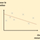 Linear Relation